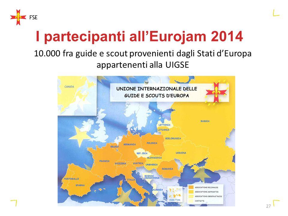 27 I partecipanti allEurojam 2014 10.000 fra guide e scout provenienti dagli Stati dEuropa appartenenti alla UIGSE