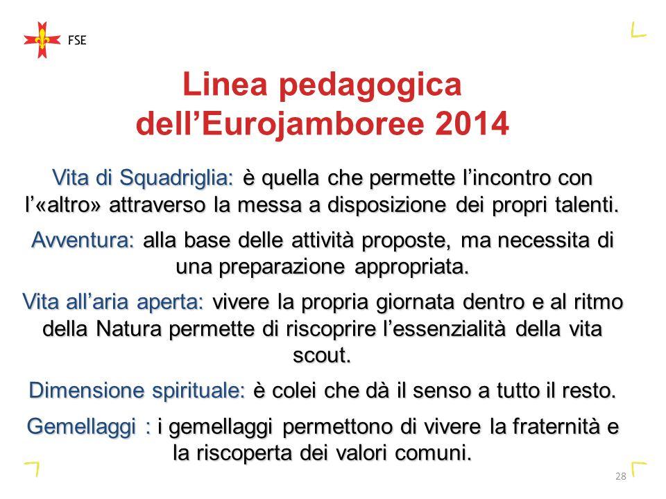 28 Linea pedagogica dellEurojamboree 2014 Vita di Squadriglia: è quella che permette lincontro con l«altro» attraverso la messa a disposizione dei propri talenti.