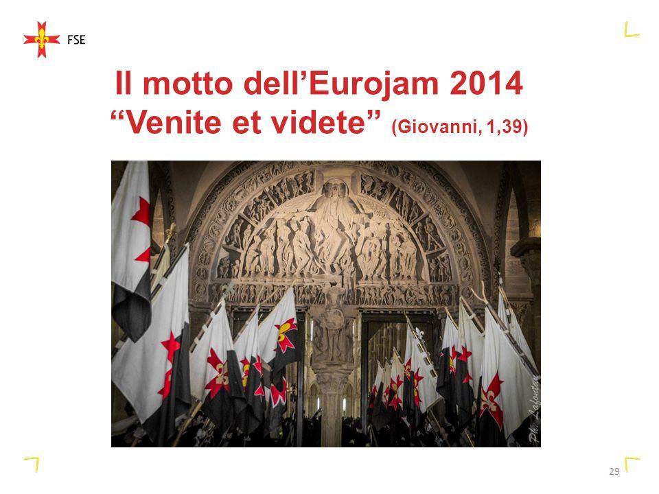 29 Il motto dellEurojam 2014 Venite et videte (Giovanni, 1,39)