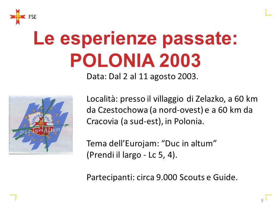 8 Le esperienze passate: POLONIA 2003 Data: Dal 2 al 11 agosto 2003. Località: presso il villaggio di Zelazko, a 60 km da Czestochowa (a nord-ovest) e
