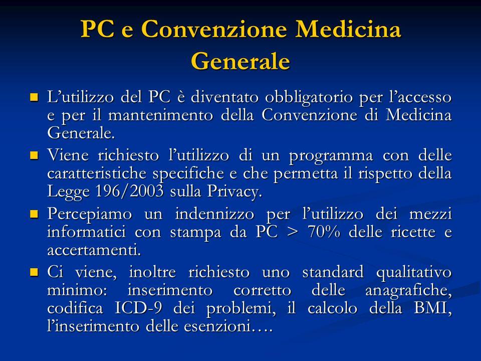 PC e Convenzione Medicina Generale Lutilizzo del PC è diventato obbligatorio per laccesso e per il mantenimento della Convenzione di Medicina Generale