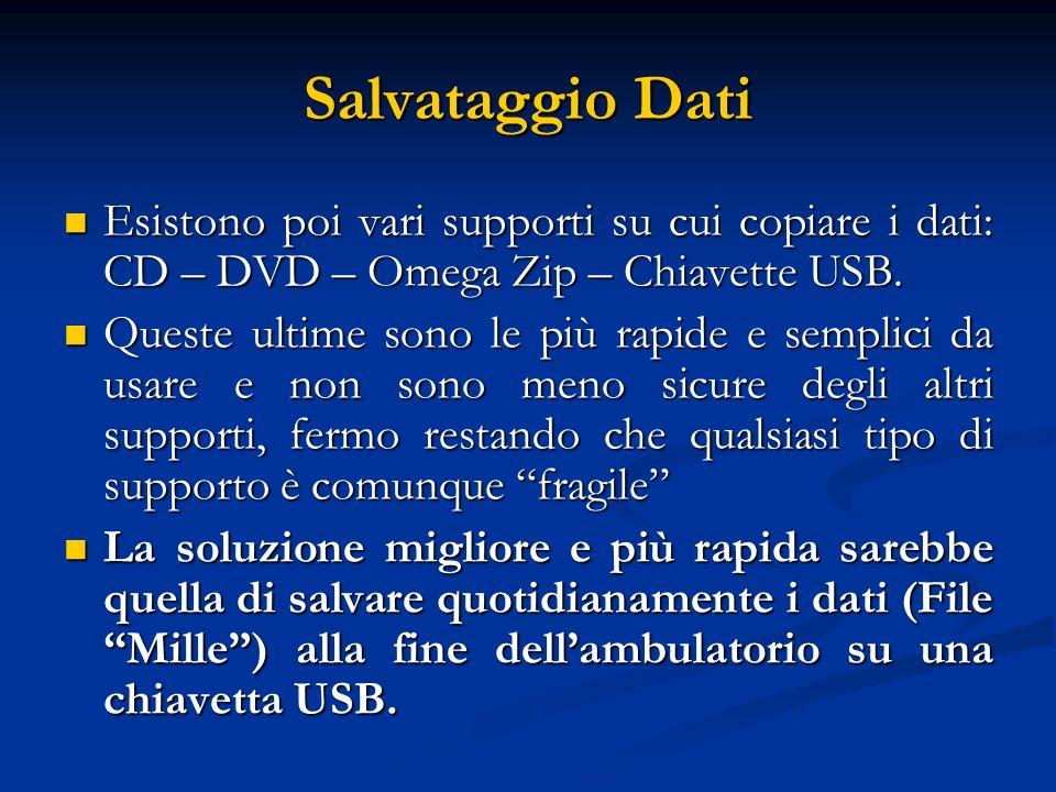 Salvataggio Dati Esistono poi vari supporti su cui copiare i dati: CD – DVD – Omega Zip – Chiavette USB. Esistono poi vari supporti su cui copiare i d