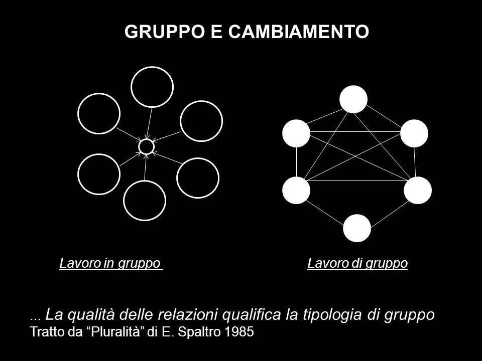 GRUPPO E CAMBIAMENTO Lavoro in gruppo Lavoro di gruppo … La qualità delle relazioni qualifica la tipologia di gruppo Tratto da Pluralità di E. Spaltro