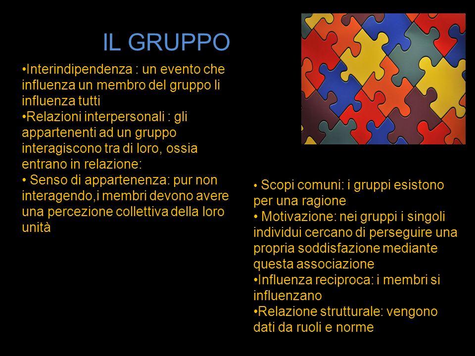 IL GRUPPO Interindipendenza : un evento che influenza un membro del gruppo li influenza tutti Relazioni interpersonali : gli appartenenti ad un gruppo