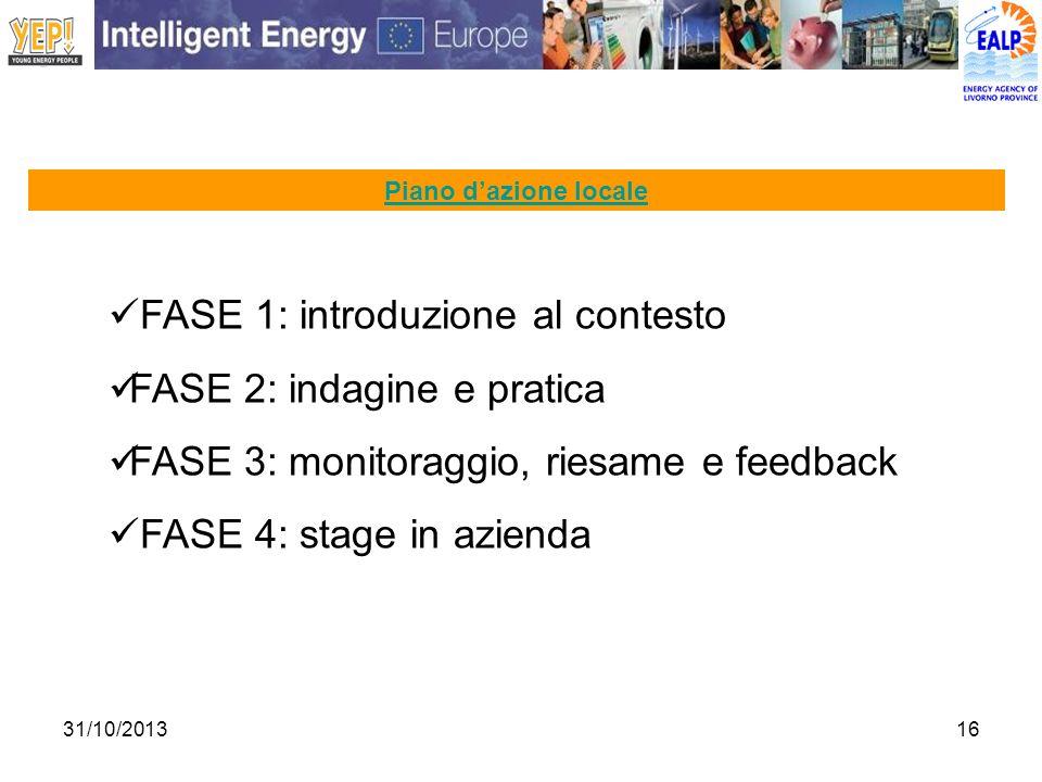 31/10/201316 FASE 1: introduzione al contesto FASE 2: indagine e pratica FASE 3: monitoraggio, riesame e feedback FASE 4: stage in azienda Piano dazio