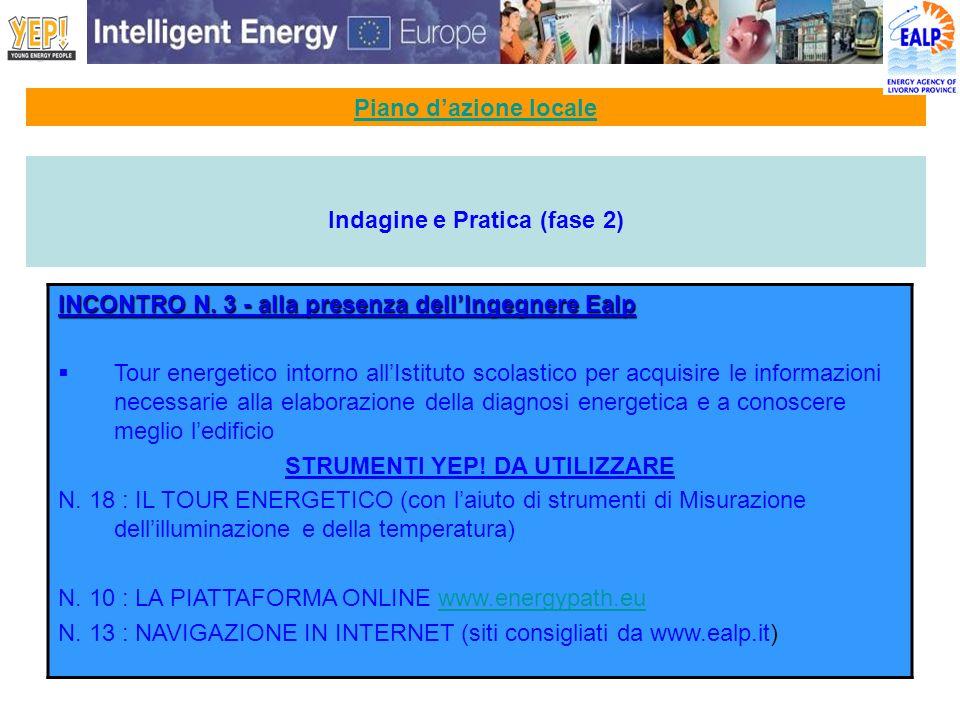 Piano dazione locale Indagine e Pratica (fase 2) INCONTRO N. 3 - alla presenza dellIngegnere Ealp Tour energetico intorno allIstituto scolastico per a