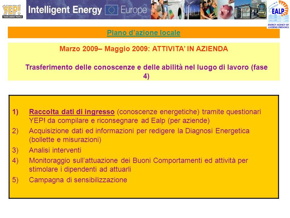 Piano dazione locale Marzo 2009– Maggio 2009: ATTIVITA IN AZIENDA 1)Raccolta dati di ingresso (conoscenze energetiche) tramite questionari YEP! da com