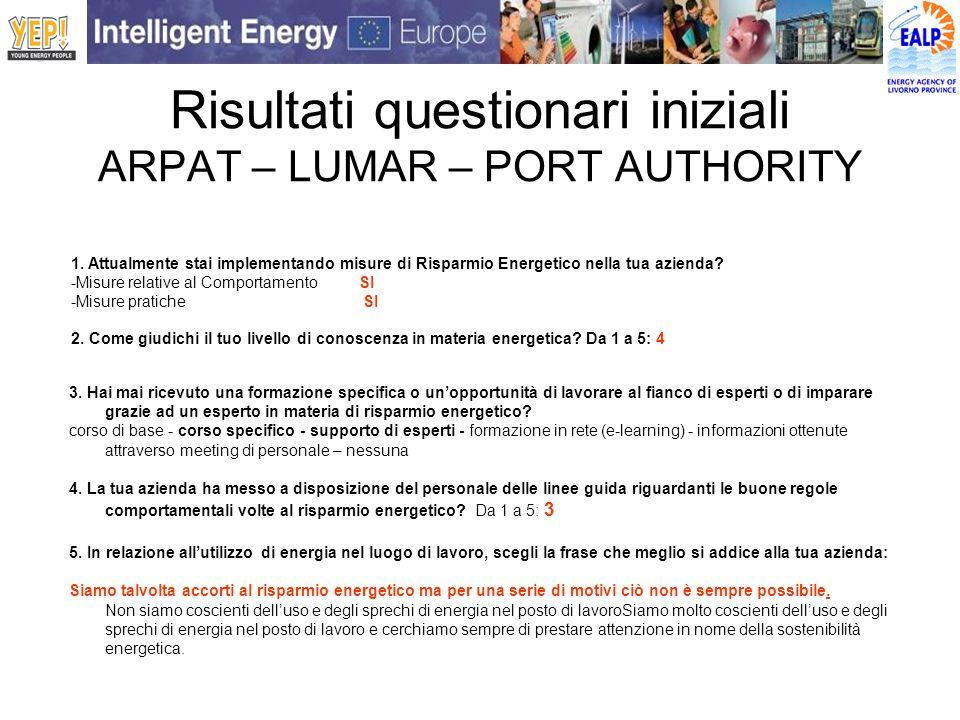 Risultati questionari iniziali ARPAT – LUMAR – PORT AUTHORITY 1. Attualmente stai implementando misure di Risparmio Energetico nella tua azienda? -Mis