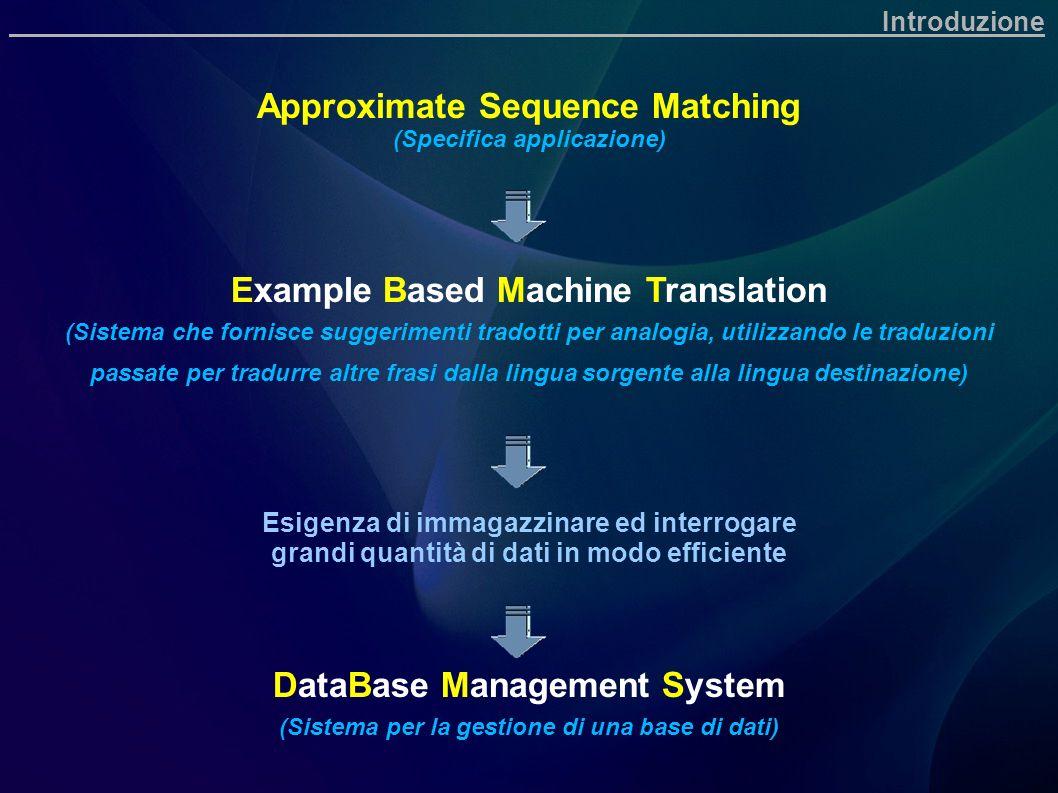 Introduzione Approximate Sequence Matching (Specifica applicazione) Example Based Machine Translation (Sistema che fornisce suggerimenti tradotti per