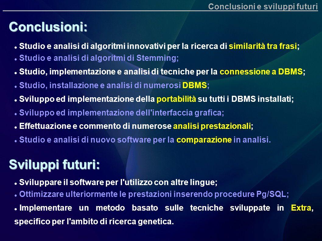 Conclusioni e sviluppi futuri Conclusioni: Studio e analisi di algoritmi innovativi per la ricerca di similarità tra frasi; Studio e analisi di algori