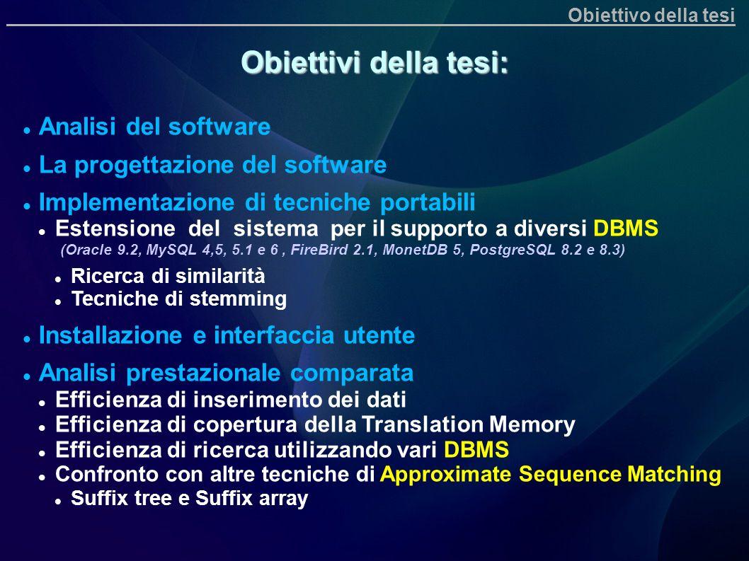 Obiettivo della tesi Obiettivi della tesi: Analisi del software La progettazione del software Implementazione di tecniche portabili Estensione del sis