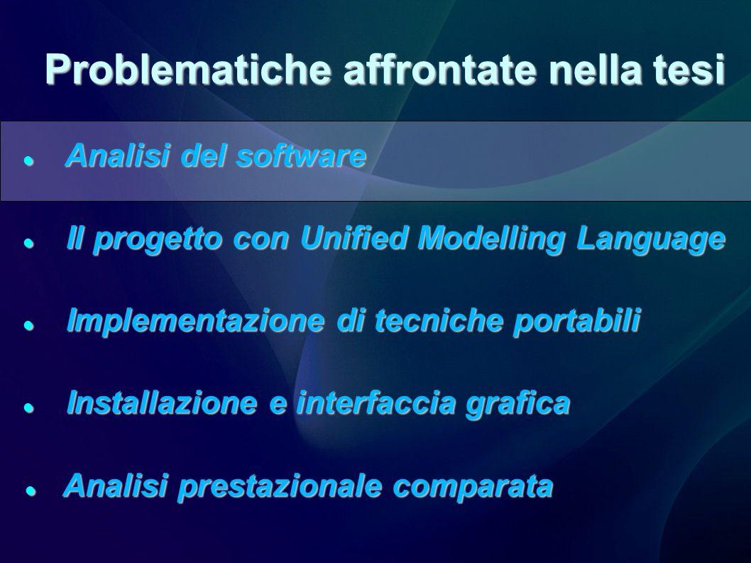 Problematiche affrontate nella tesi Analisi del software Analisi del software Il progetto con Unified Modelling Language Il progetto con Unified Model