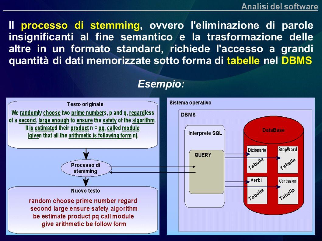 Il processo di stemming, ovvero l'eliminazione di parole insignificanti al fine semantico e la trasformazione delle altre in un formato standard, rich