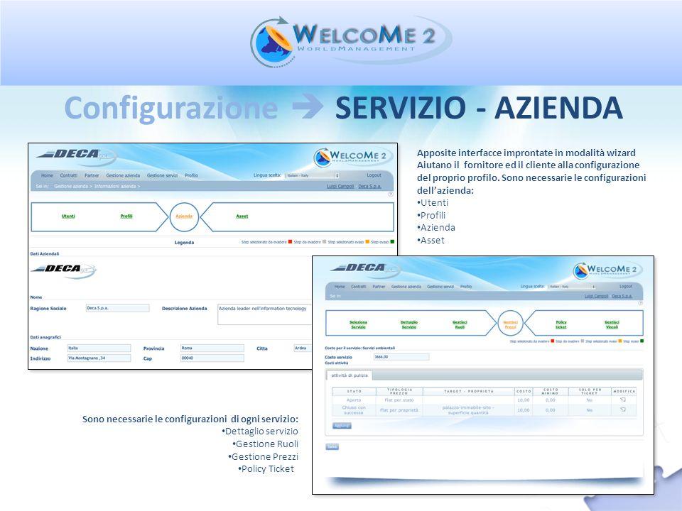 Configurazione SERVIZIO - AZIENDA Apposite interfacce improntate in modalità wizard Aiutano il fornitore ed il cliente alla configurazione del proprio