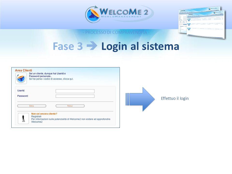 Fase 3 Login al sistema Effettuo il login - PROCESSO DI COMPRAVENDITA -
