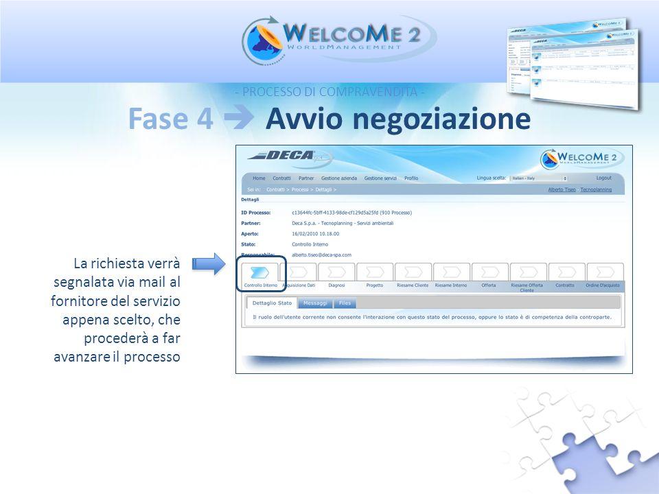 Fase 4 Avvio negoziazione La richiesta verrà segnalata via mail al fornitore del servizio appena scelto, che procederà a far avanzare il processo - PR