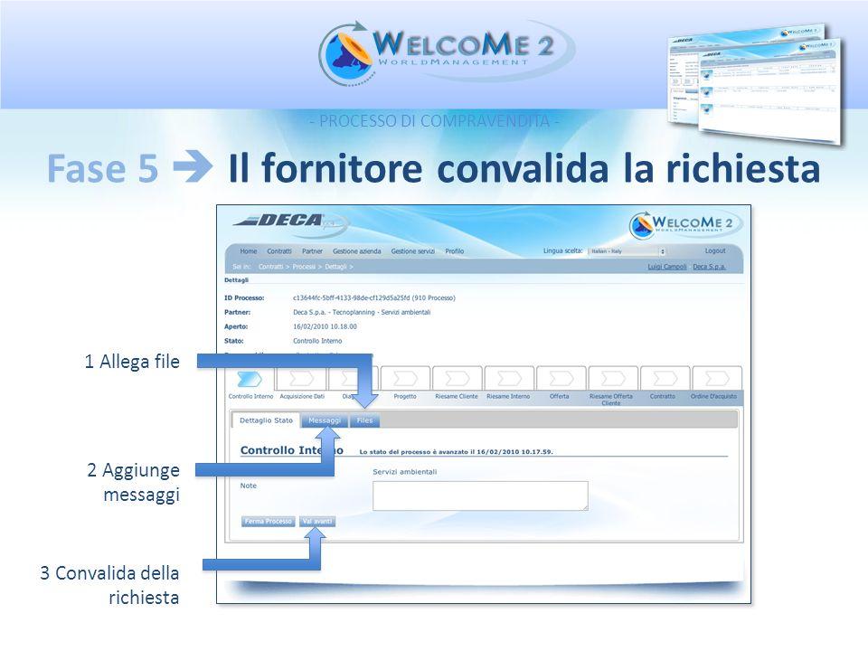 Fase 5 Il fornitore convalida la richiesta 3 Convalida della richiesta 2 Aggiunge messaggi 1 Allega file - PROCESSO DI COMPRAVENDITA -