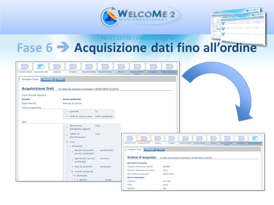 Fase 6 Acquisizione dati fino allordine - PROCESSO DI COMPRAVENDITA -