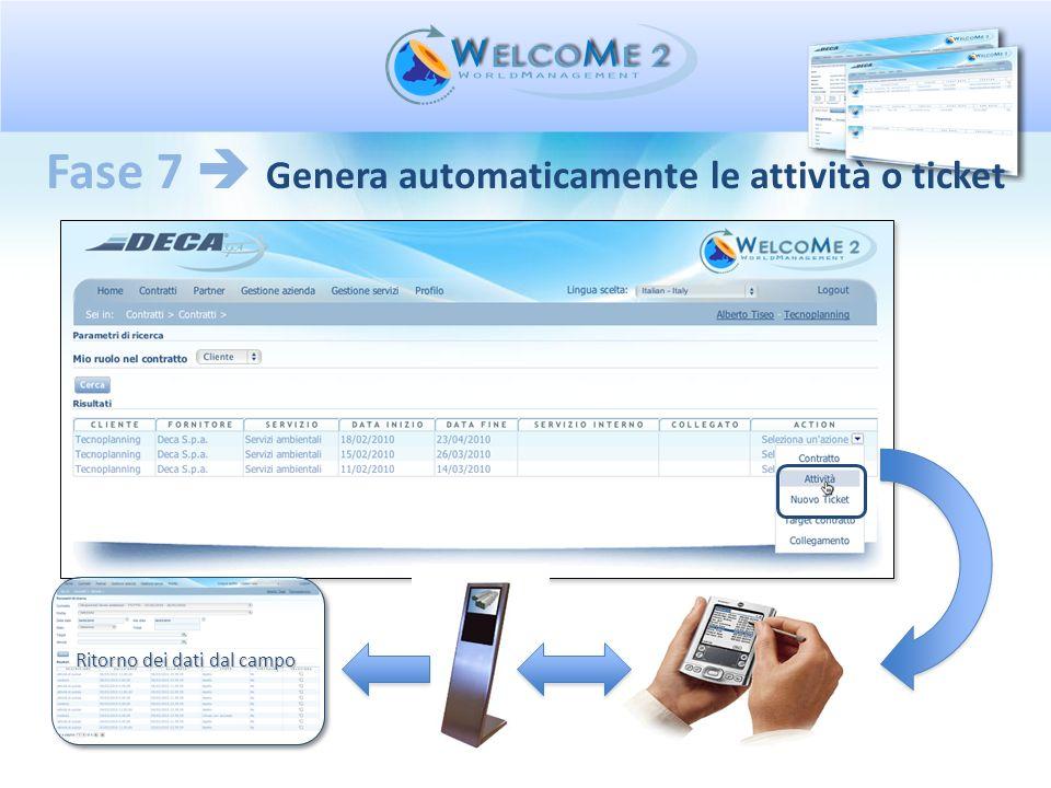 Fase 7 Genera automaticamente le attività o ticket Ritorno dei dati dal campo