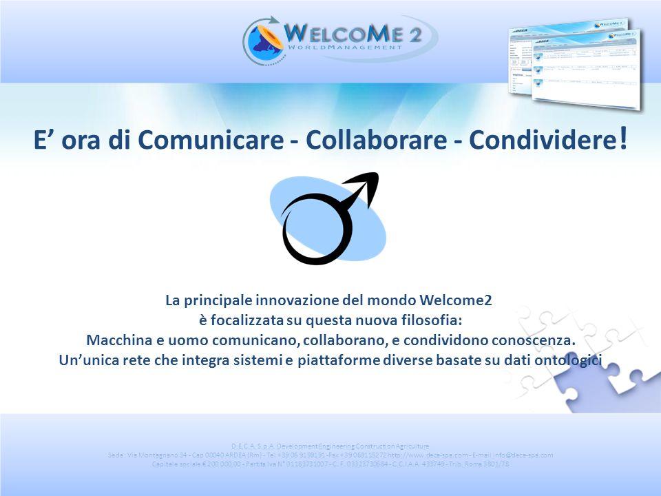 Fase 4 Avvio negoziazione Avvio la negoziazione dacquisto del servizio - PROCESSO DI COMPRAVENDITA -