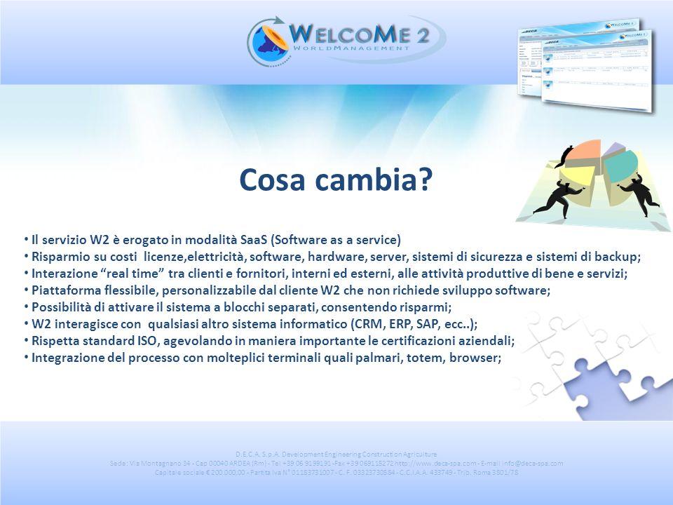 Fase 5 Il fornitore riceve la richiesta Convalida negoziazione dacquisto del servizio Gestisce la configurazione del suo account - PROCESSO DI COMPRAVENDITA -