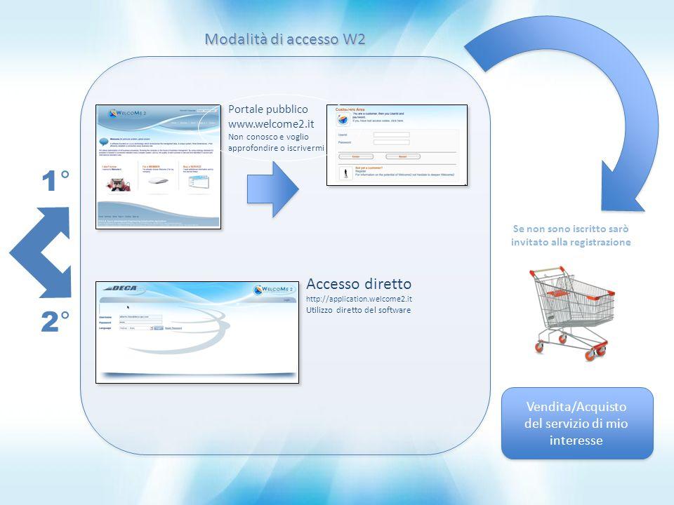 Accesso diretto http://application.welcome2.it Utilizzo diretto del software Vendita/Acquisto del servizio di mio interesse Vendita/Acquisto del servi