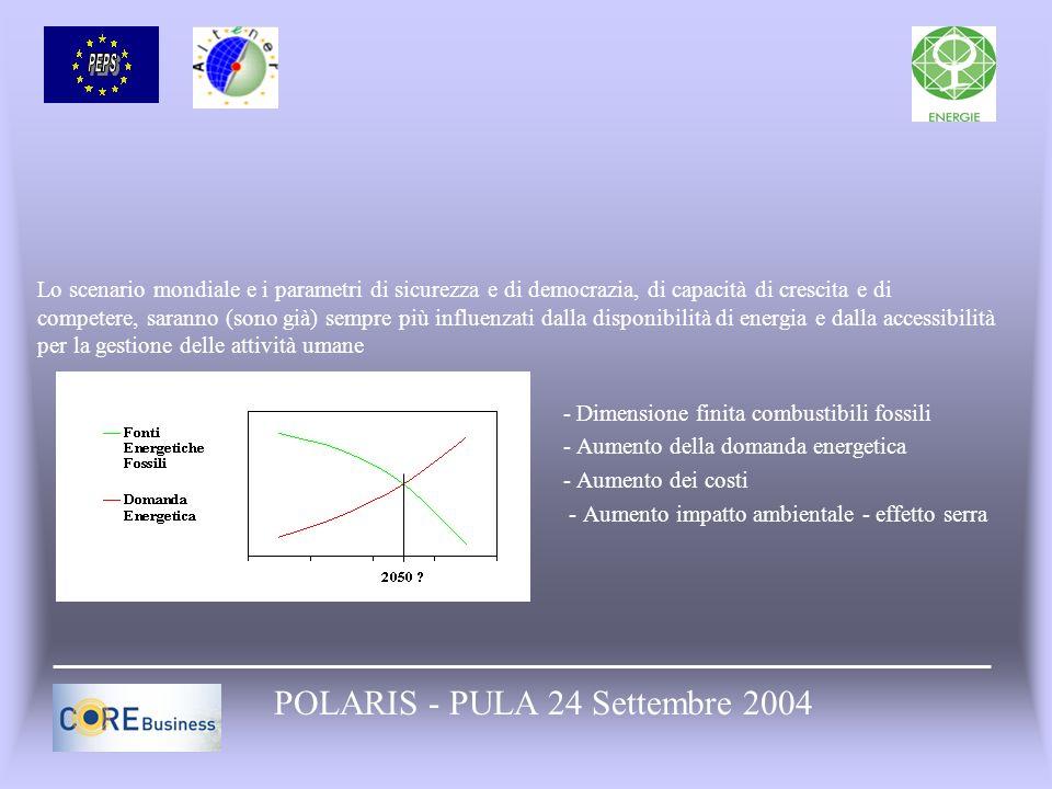 Elementi di discussione Nuove fonti energetiche Fonti energetiche locali ------ >Sicurezza approvvigionamento energetico Nuovo approccio gestione energia Risparmio es.