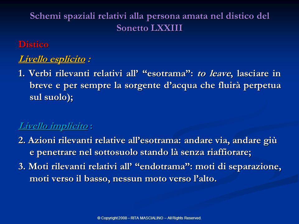 © Copyright 2008 – RITA MASCIALINO – All Rights Reserved. Schemi spaziali relativi alla persona amata nel distico del Sonetto LXXIII Distico Livello e