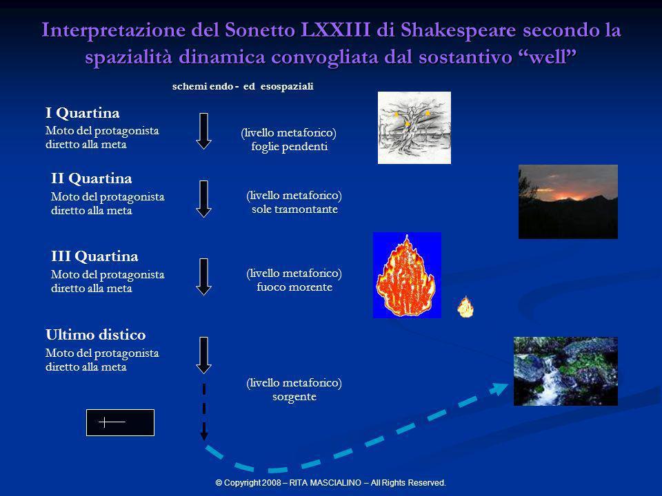 © Copyright 2008 – RITA MASCIALINO – All Rights Reserved. Interpretazione del Sonetto LXXIII di Shakespeare secondo la spazialità dinamica convogliata