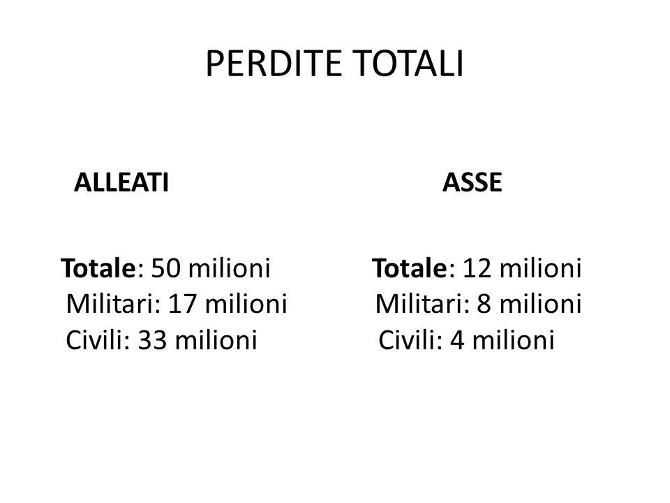 PERDITE TOTALI ALLEATIASSE Totale: 50 milioni Totale: 12 milioni Militari: 17 milioni Militari: 8 milioni Civili: 33 milioni Civili: 4 milioni