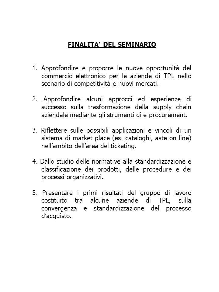 FINALITA DEL SEMINARIO 1. Approfondire e proporre le nuove opportunità del commercio elettronico per le aziende di TPL nello scenario di competitività