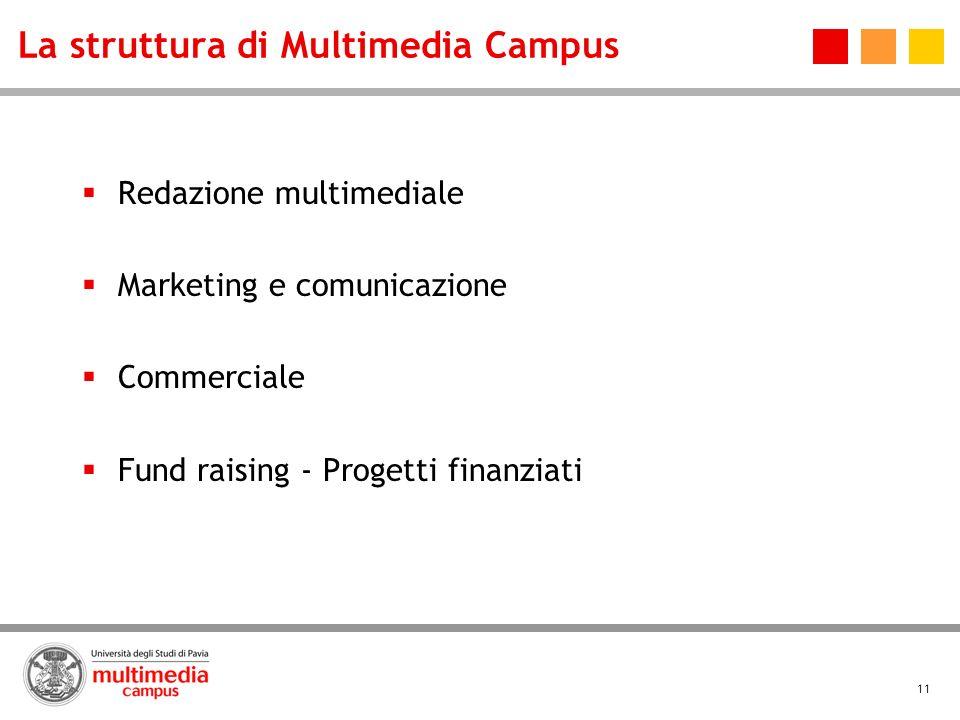 11 La struttura di Multimedia Campus Redazione multimediale Marketing e comunicazione Commerciale Fund raising - Progetti finanziati
