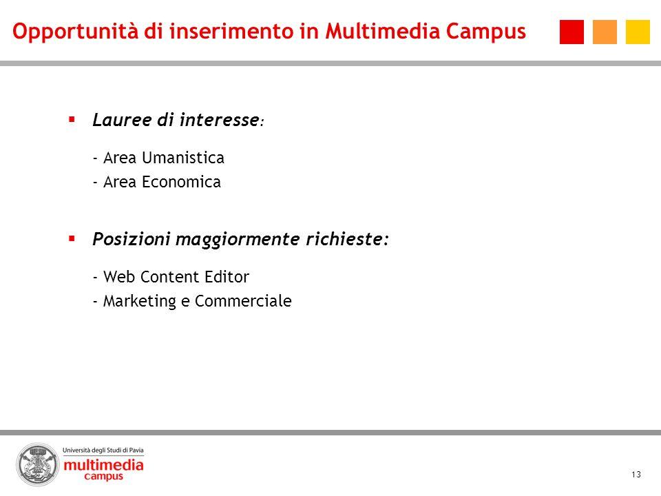 13 Opportunità di inserimento in Multimedia Campus Lauree di interesse : - Area Umanistica - Area Economica Posizioni maggiormente richieste: - Web Co
