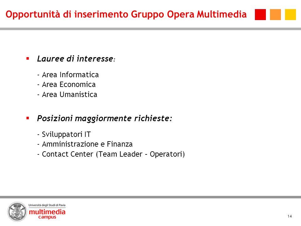 14 Opportunità di inserimento Gruppo Opera Multimedia Lauree di interesse : - Area Informatica - Area Economica - Area Umanistica Posizioni maggiormen