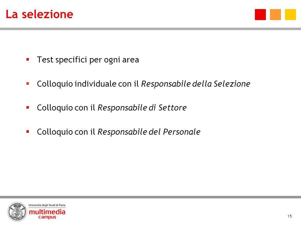 15 La selezione Test specifici per ogni area Colloquio individuale con il Responsabile della Selezione Colloquio con il Responsabile di Settore Colloq