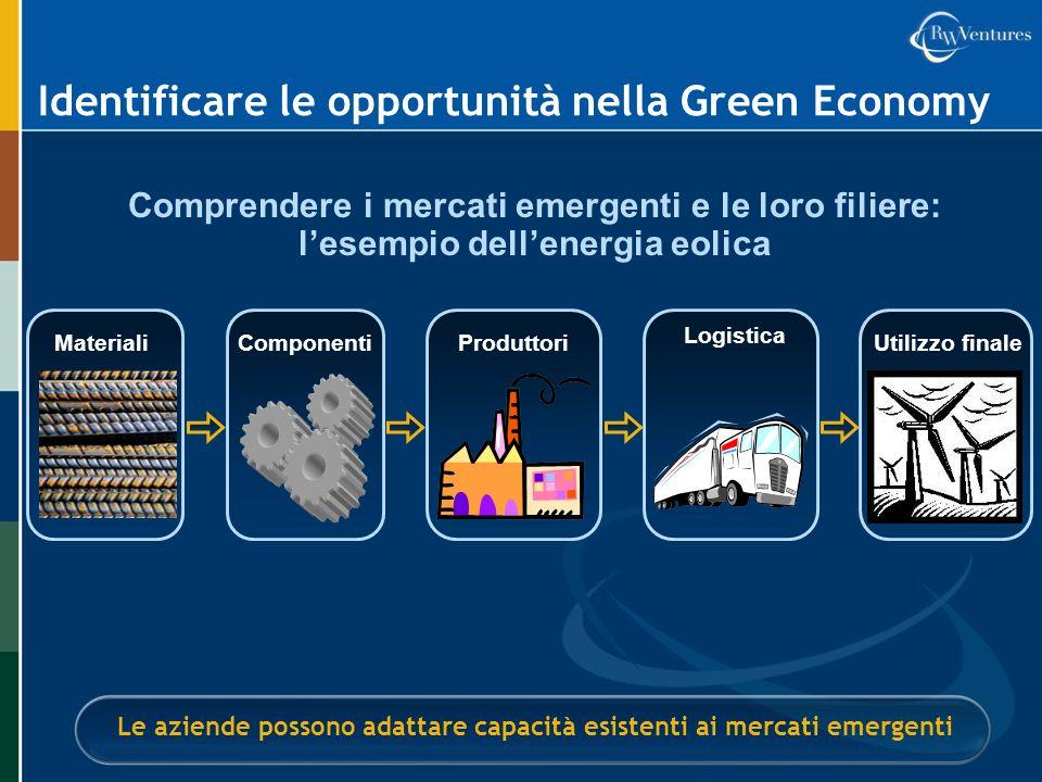 Identificare le opportunità nella Green Economy MaterialiComponentiProduttori Logistica Utilizzo finale Comprendere i mercati emergenti e le loro fili