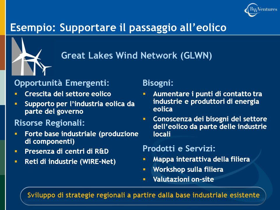 Esempio: Supportare il passaggio alleolico Sviluppo di strategie regionali a partire dalla base industriale esistente Great Lakes Wind Network (GLWN)