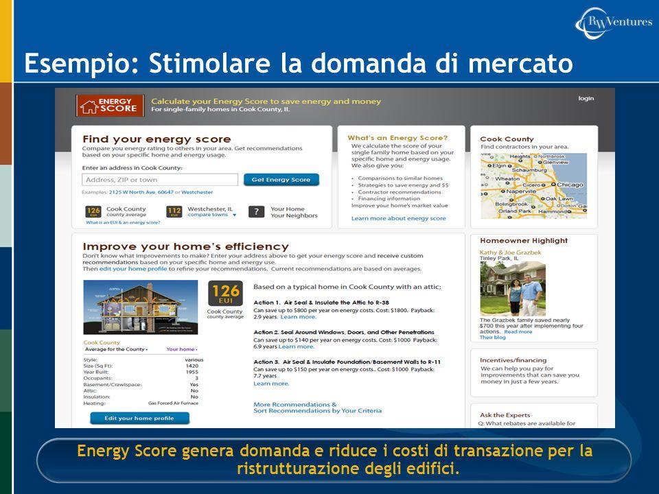 Esempio: Stimolare la domanda di mercato Energy Score genera domanda e riduce i costi di transazione per la ristrutturazione degli edifici.