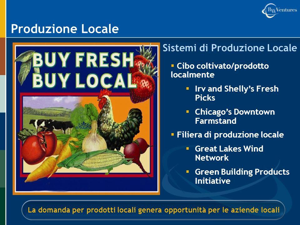 La domanda per prodotti locali genera opportunità per le aziende locali Produzione Locale Sistemi di Produzione Locale Cibo coltivato/prodotto localme