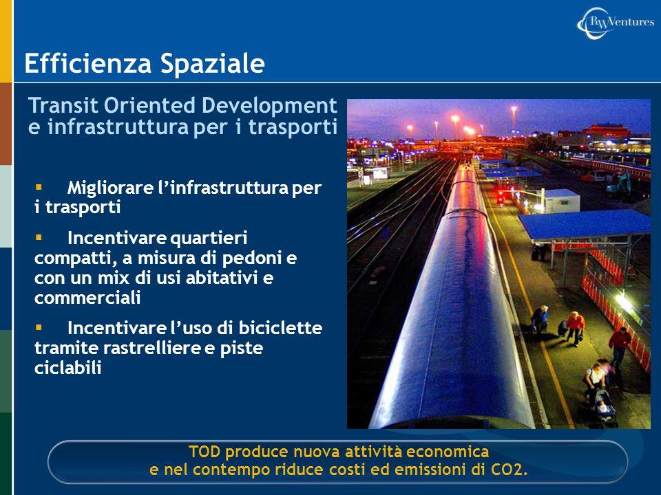 Transit Oriented Development e infrastruttura per i trasporti TOD produce nuova attività economica e nel contempo riduce costi ed emissioni di CO2. Ef