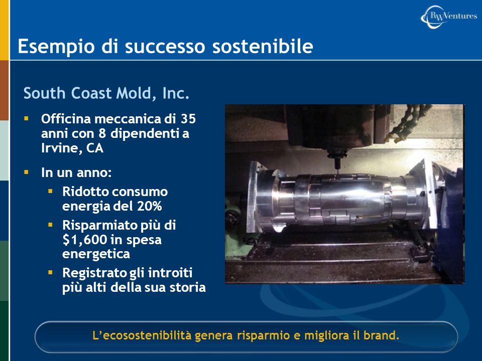 Esempio di successo sostenibile South Coast Mold, Inc. Officina meccanica di 35 anni con 8 dipendenti a Irvine, CA In un anno: Ridotto consumo energia