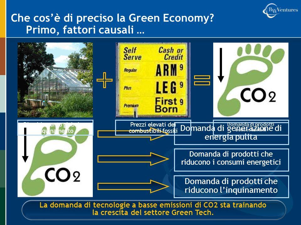 Che cosè di preciso la Green Economy? Primo, fattori causali … La domanda di tecnologie a basse emissioni di CO2 sta trainando la crescita del settore