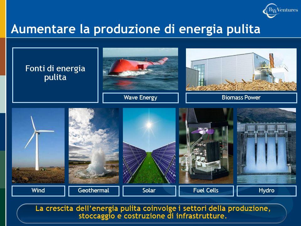 Aumentare la produzione di energia pulita Fonti di energia pulita La crescita dellenergia pulita coinvolge i settori della produzione, stoccaggio e co