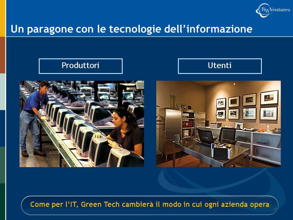 Un paragone con le tecnologie dellinformazione Come per lIT, Green Tech cambierà il modo in cui ogni azienda opera ProduttoriUtenti