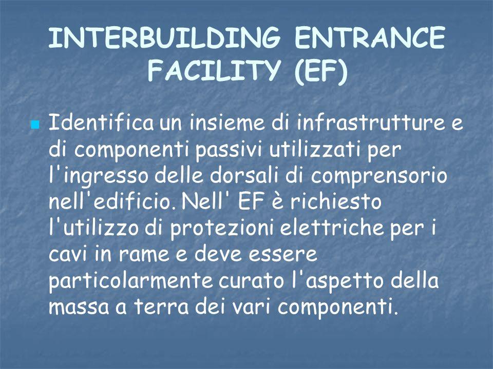 INTERBUILDING ENTRANCE FACILITY (EF) Identifica un insieme di infrastrutture e di componenti passivi utilizzati per l'ingresso delle dorsali di compre