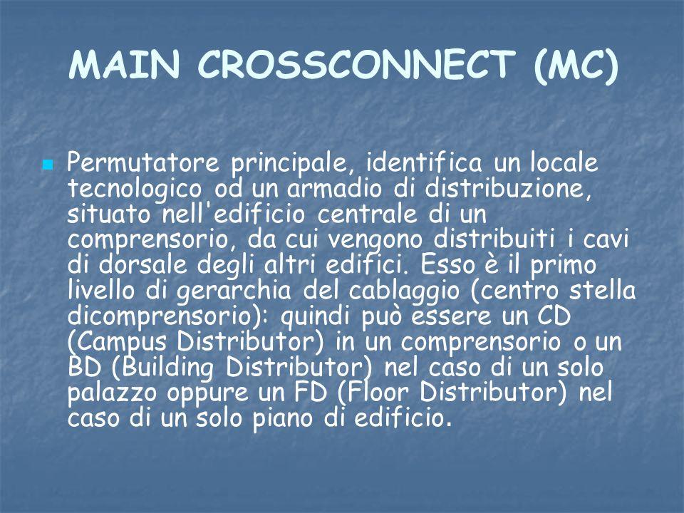 MAIN CROSSCONNECT (MC) Permutatore principale, identifica un locale tecnologico od un armadio di distribuzione, situato nell'edificio centrale di un c