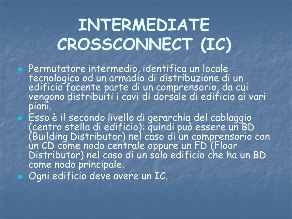 INTERMEDIATE CROSSCONNECT (IC) Permutatore intermedio, identifica un locale tecnologico od un armadio di distribuzione di un edificio facente parte di