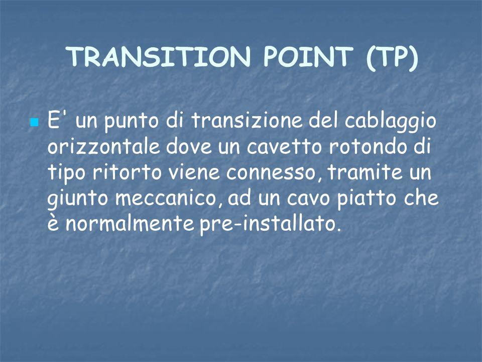 TRANSITION POINT (TP) E' un punto di transizione del cablaggio orizzontale dove un cavetto rotondo di tipo ritorto viene connesso, tramite un giunto m