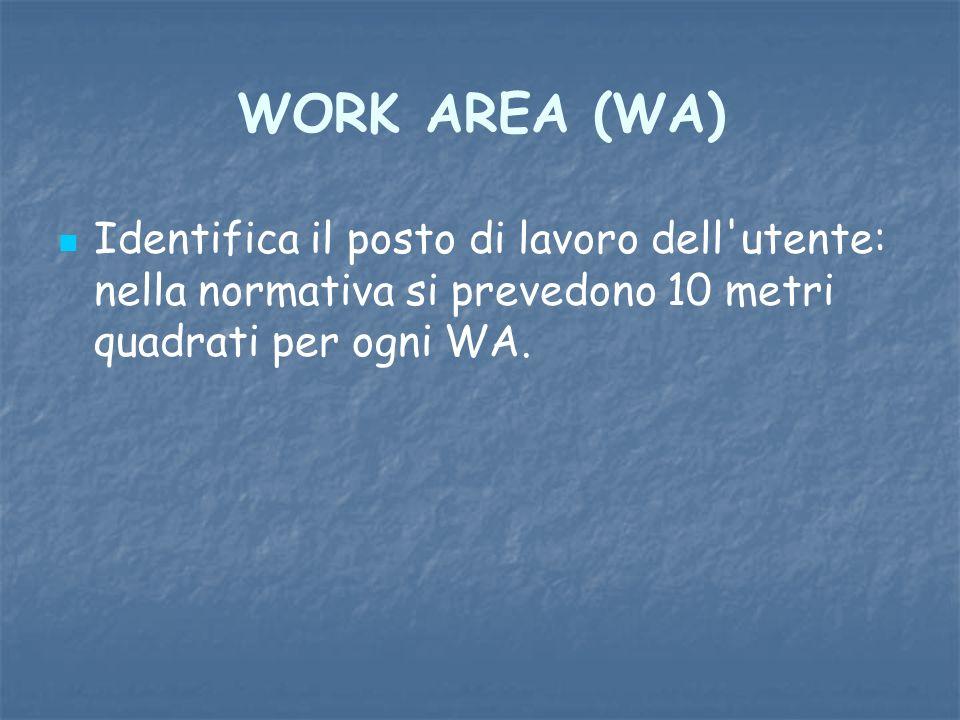 WORK AREA (WA) Identifica il posto di lavoro dell'utente: nella normativa si prevedono 10 metri quadrati per ogni WA.