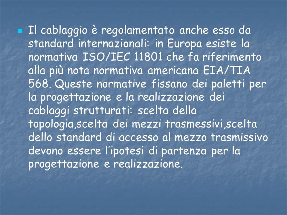 Il cablaggio è regolamentato anche esso da standard internazionali: in Europa esiste la normativa ISO/IEC 11801 che fa riferimento alla più nota norma
